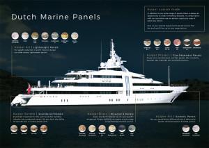 Marine_panels