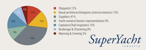 Company Profiles 2019.indd