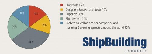 shipbuilding diagram